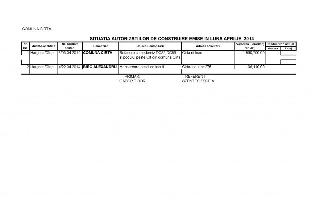 SITUATIA AC apr 2014_Page_1