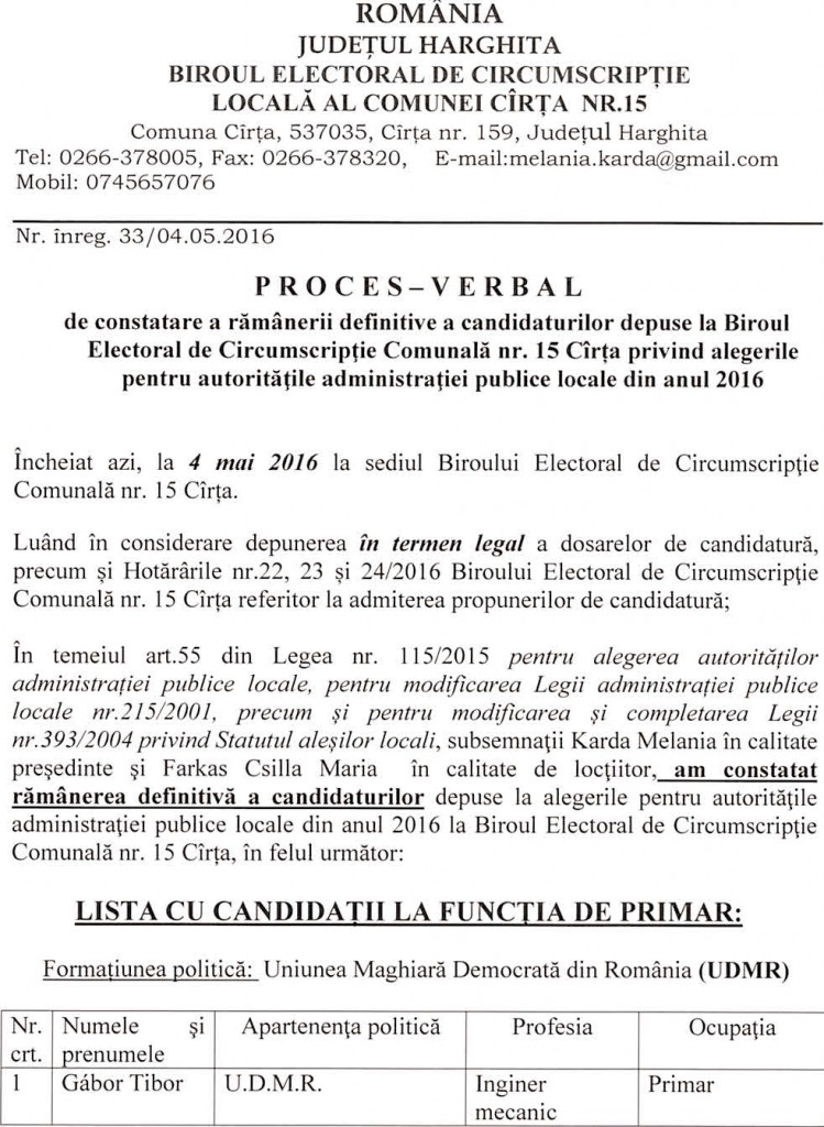 Lista cu candidații primar